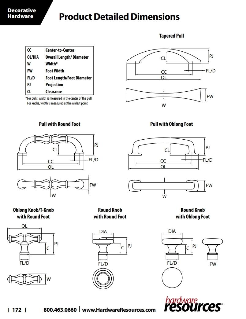 ccp-hardware-2019.pdf_page_172