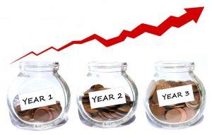 Retirement plan funds