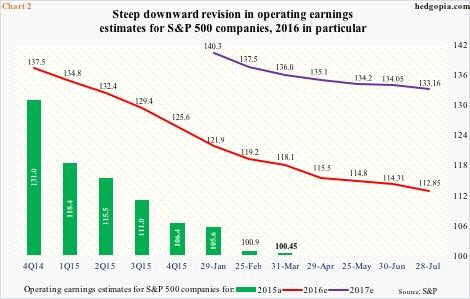 hedgopia-8-2-operating-earnings