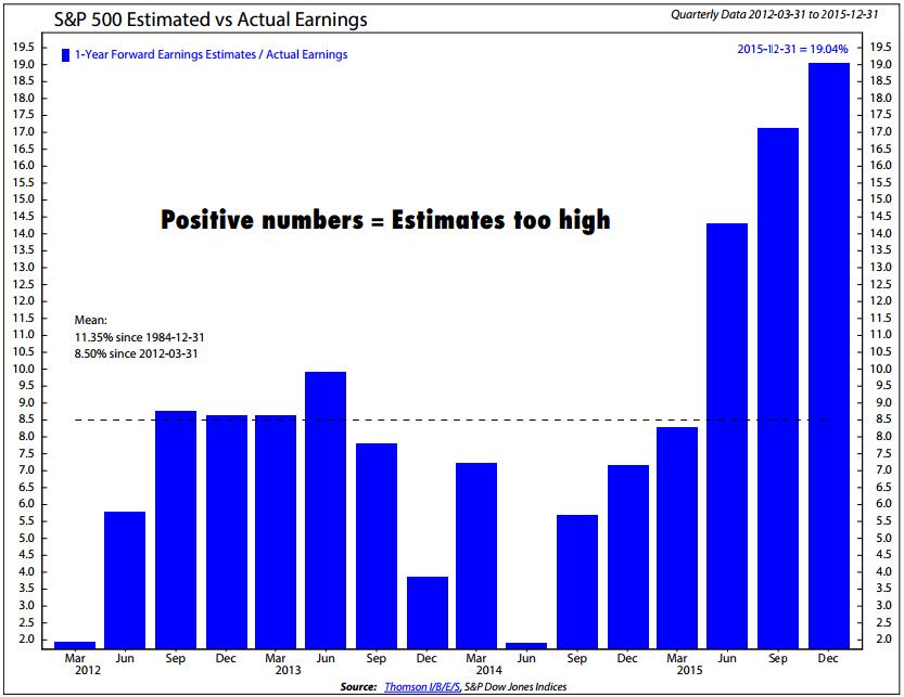 ndr_estimated_actual_earnings_5-20