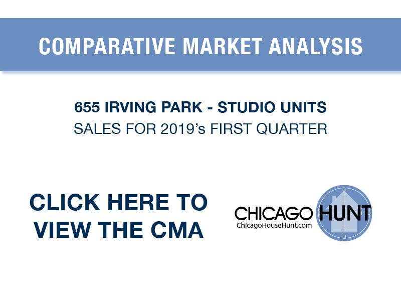 CMA 655 Irving Park Studio 2019's First Quarter