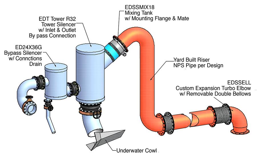 Exhaust System C3512B.PDF