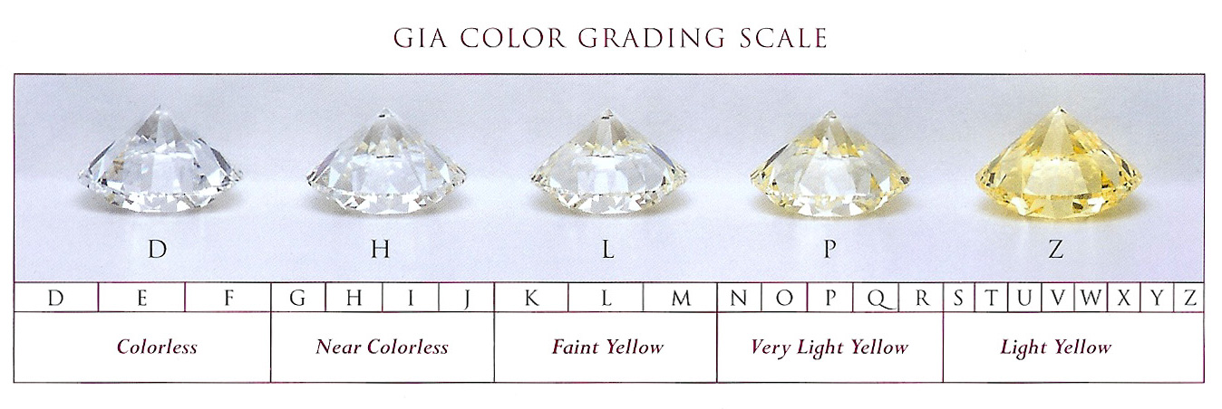 gia-color-scale2