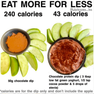 Sustainable weight loss swap melted chocolate