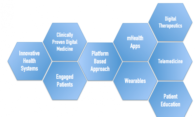 Dr. Atreja to Present the Power of Platform-Based Digital Medicine at CHIME CIO Forum