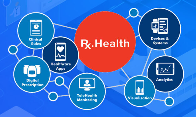 Rx.Health™ Raises $1.8M USD Seed Round to Turn on Bulk Prescription™ for Payers and Payviders