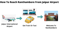 How to Reach Ranthambore national park By Air