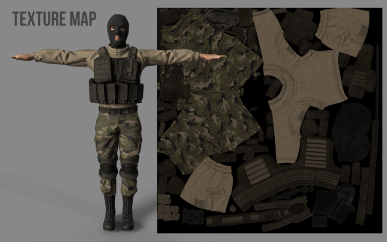 Game Model with texture sets