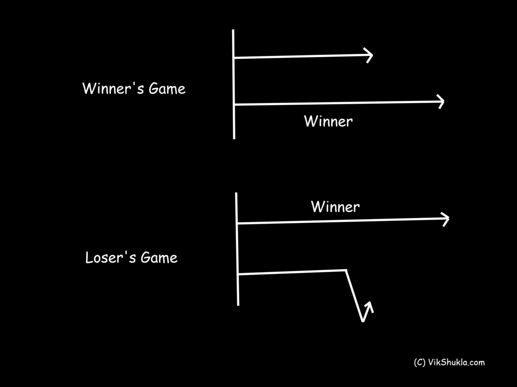 Winner's Game and Loser's Game