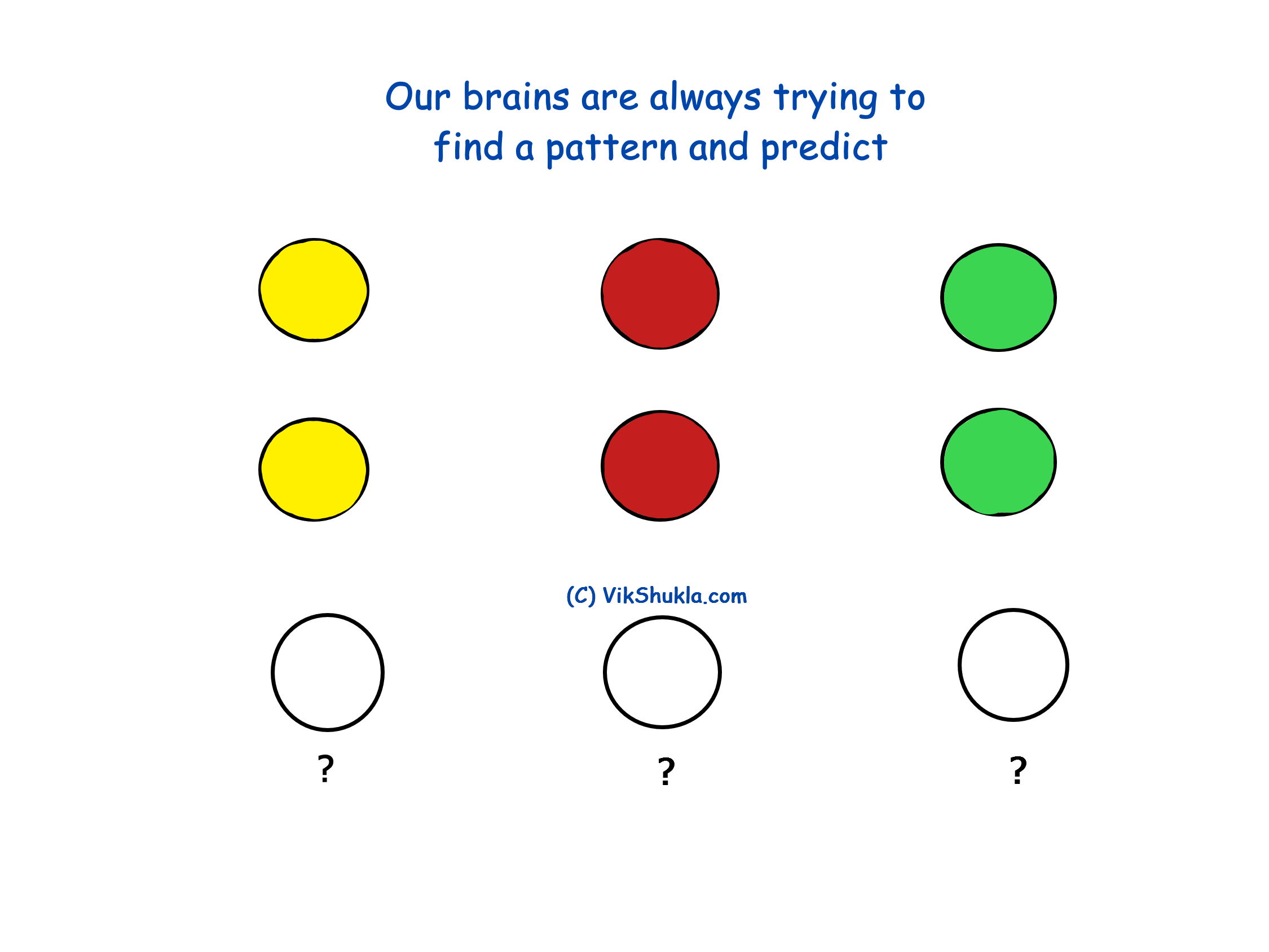 Our brains are always trying to find a pattern and make predictions