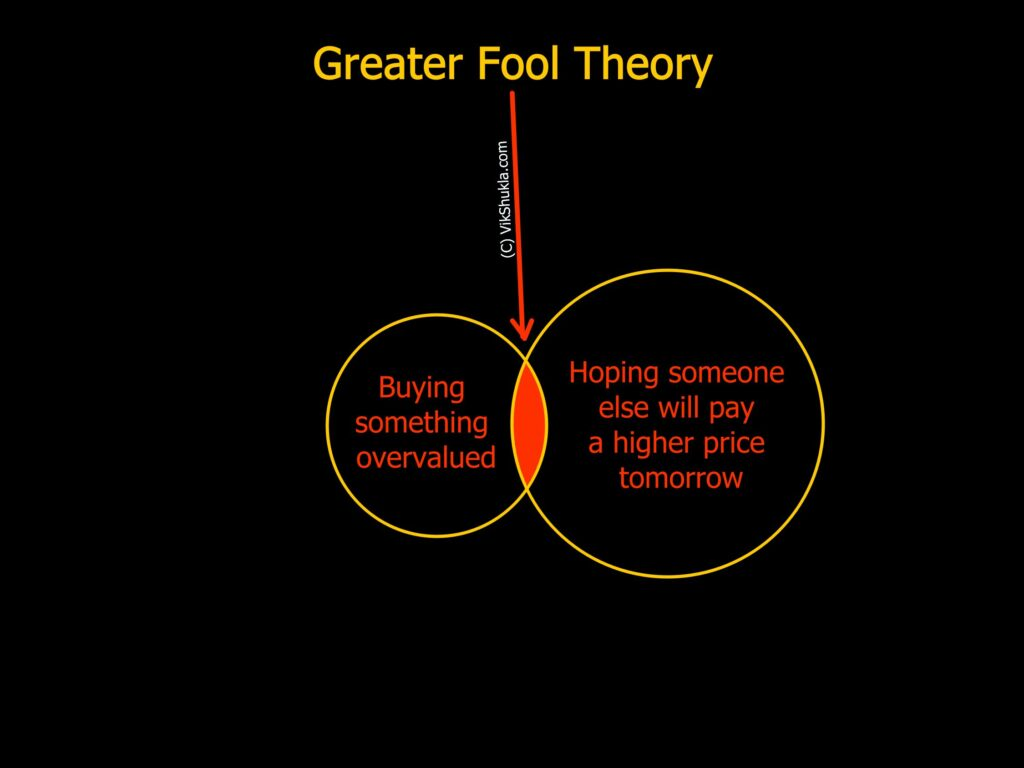 Greater Fool Theory Market Bubbles Vik Shukla