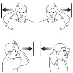 5) Isometric Neck Strengthening