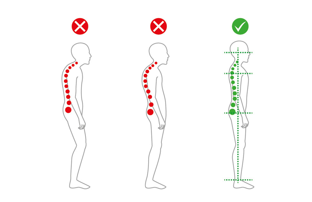 Occupation and lifestyles can lead to back pain because of poor posture.