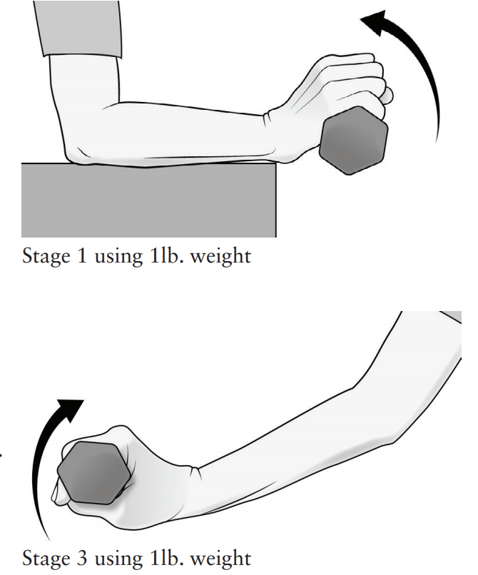 Safe, Effective Treatment for Tennis Elbow Pain