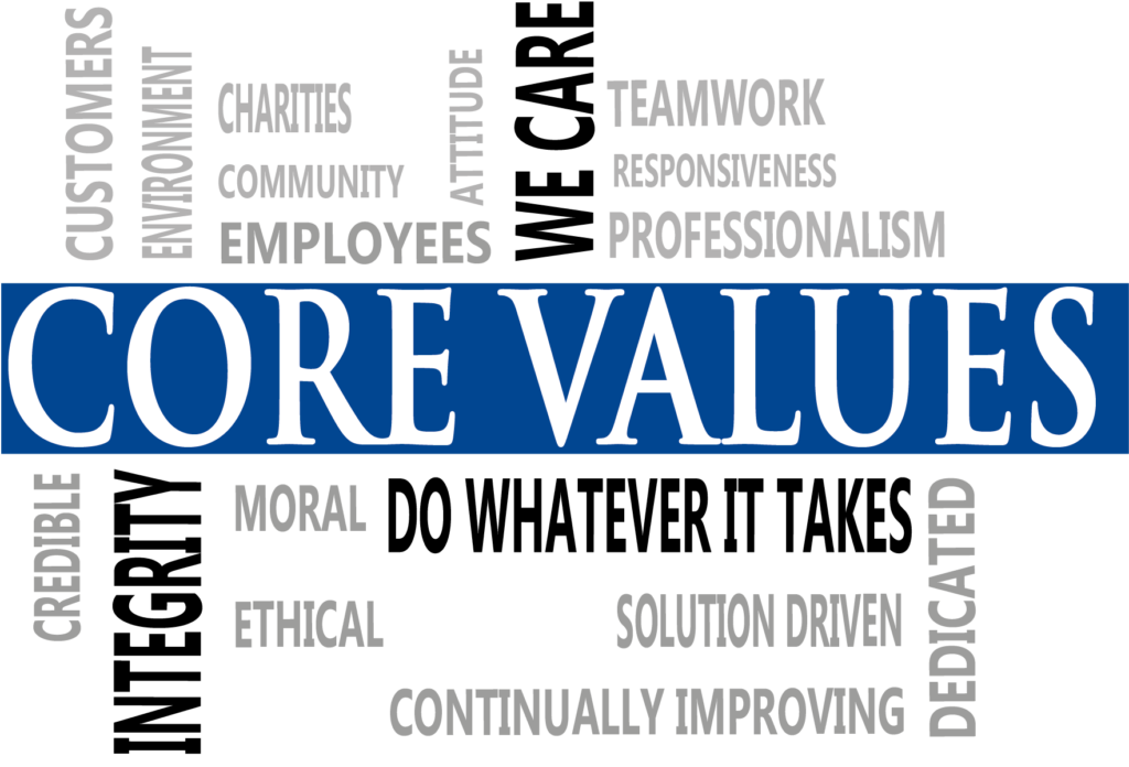 Core Values are our guiding principles and commitment to excellence in aviation and rail interior products