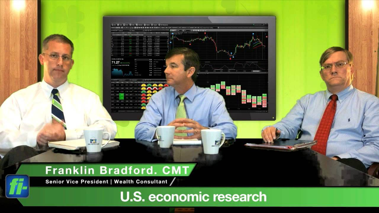 Economic Research and Market Update