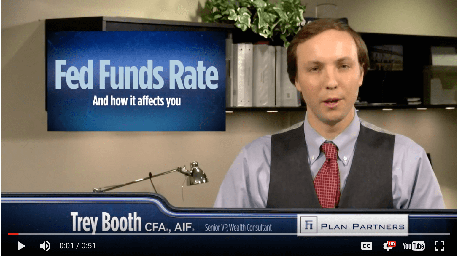 #213: How The Fed Funds Rate Affects You