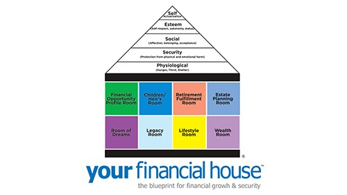 Your Financial House™ – Financial Planning
