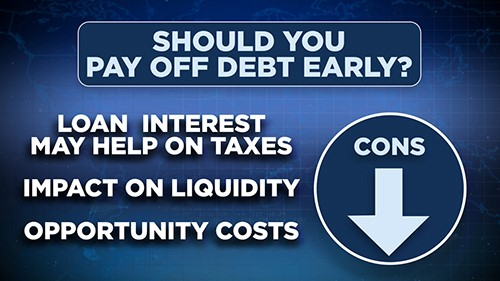 #369 Should You Pay Off Debt Early?