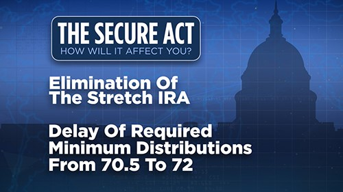 #444 SECURE Act of 2020
