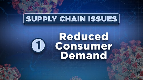 5 Major Supply Chain Issues