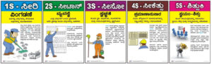 5S posters in Kannada