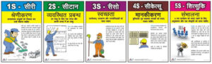 5S Posters in Hindi