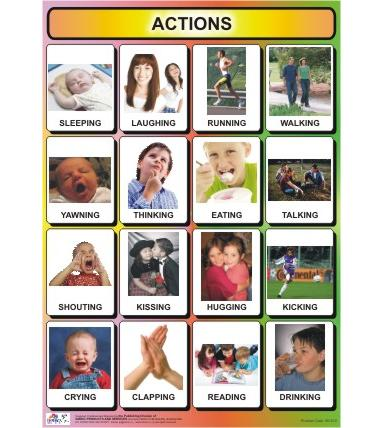 Action words chart Educational chart for kids