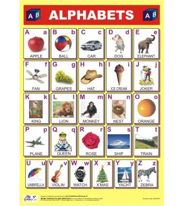 Alphabet Chart for kids in India