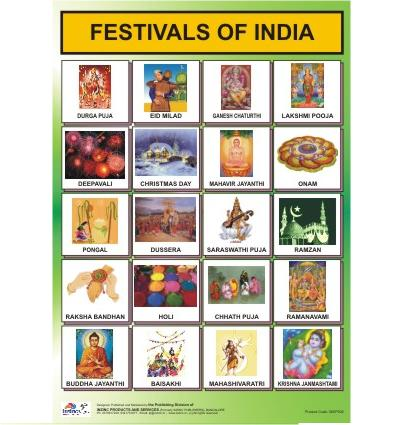 festivals of india chart pdf