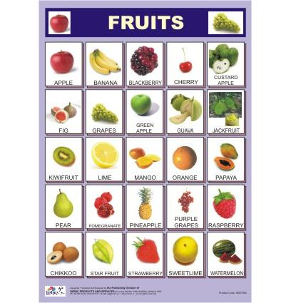 Fruits Chart for kids