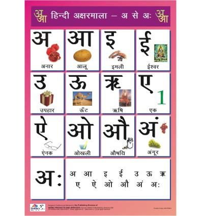 Hindi Alphabet Charts Swar Vowels