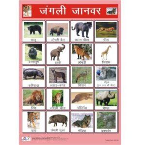 Hindi chart for kids