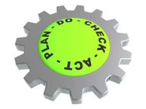 PDCA ISO 45001