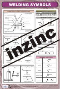 Engineering Posters