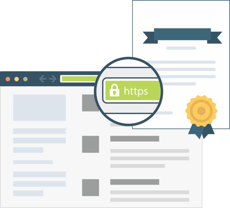 madezdomains SSL certificates