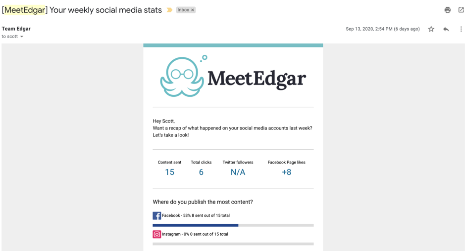 Metrics for MeetEdgar