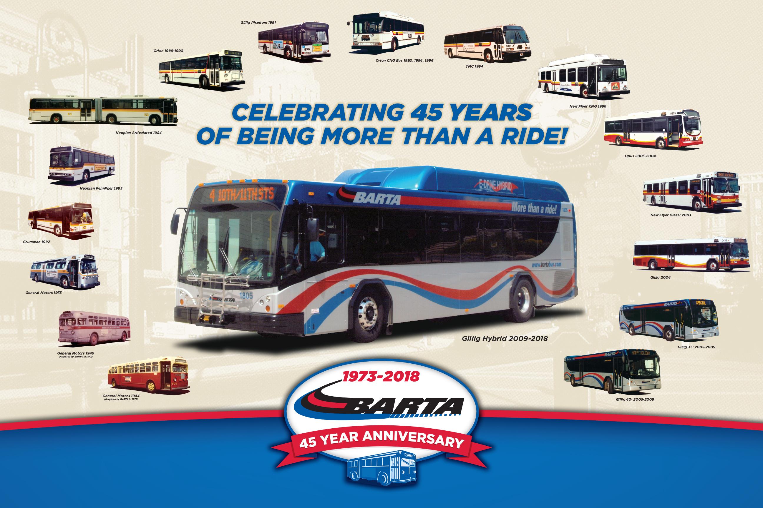 BARTA Anniversary Logo and Poster