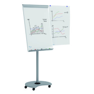Rocada Transformer Multi-Functional Flipchart