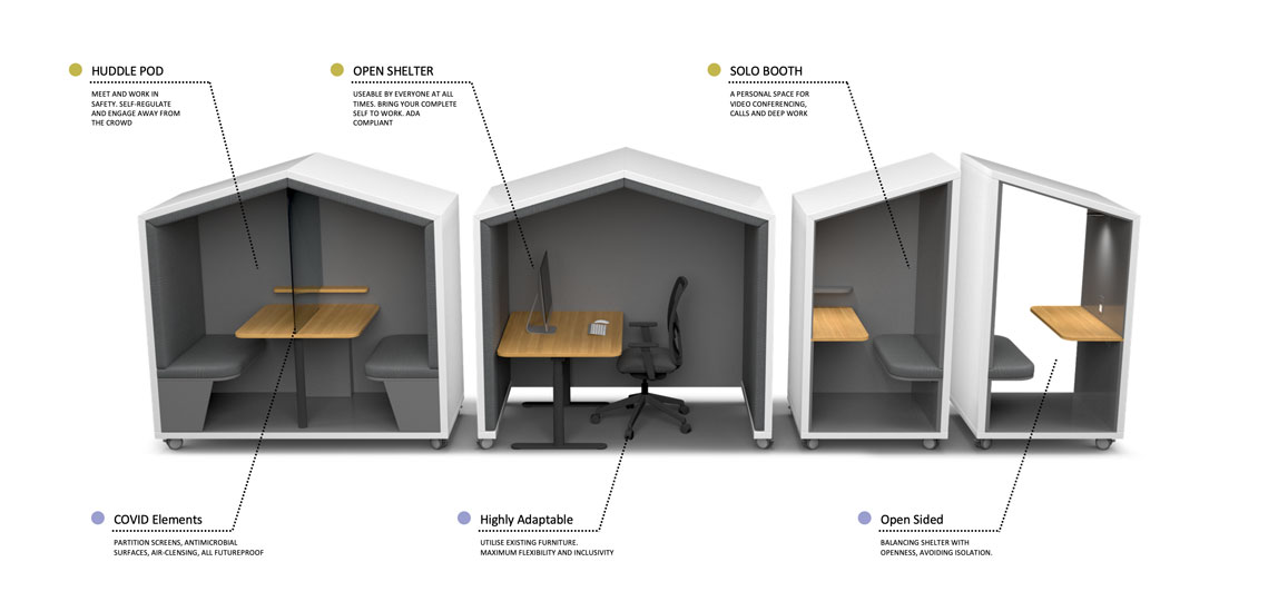Nook pod family with images of huddle pod, open shelter and solo booth