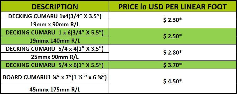 Best Price Cumaru Wood Decking Tampa Fl
