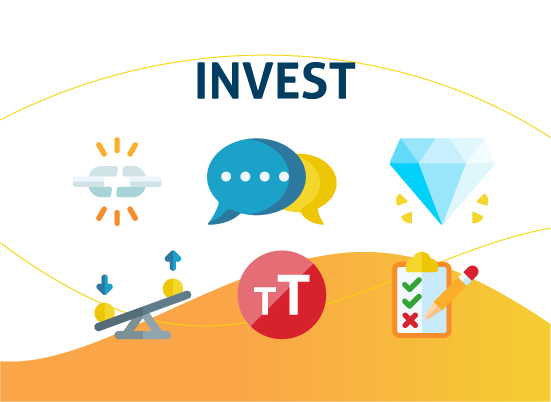 User Stories Invest