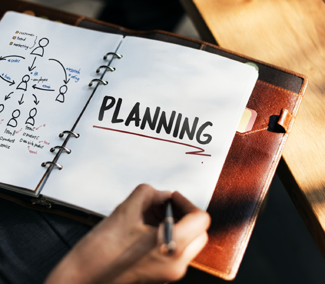 Ways of Planning your Day for Ultimate Success