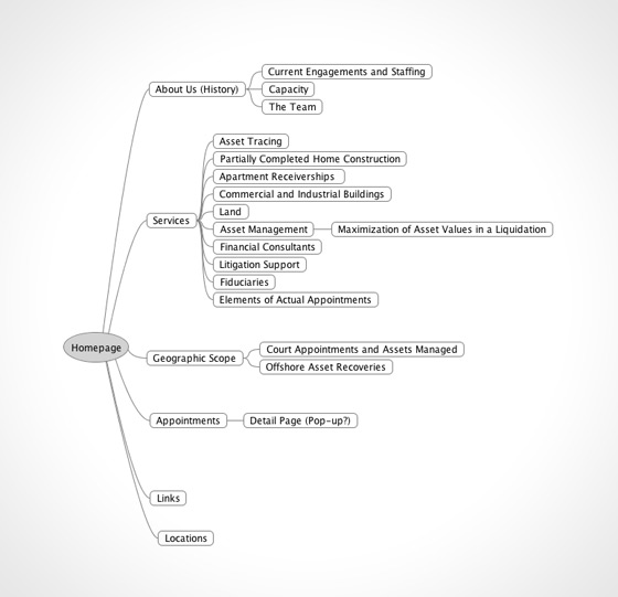 example flow chart