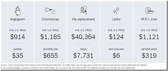Obamacare Affordable Care Act ACA Colonoscopy