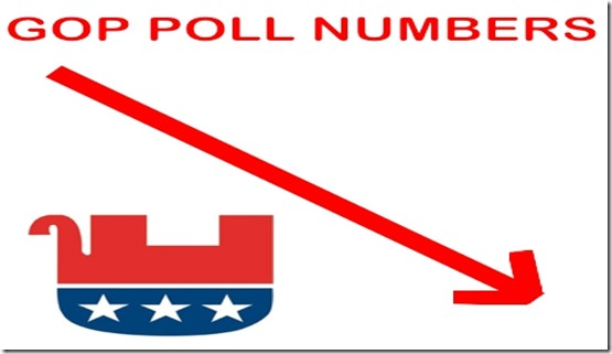 Republican Dysfunction GOP Polling Numbers
