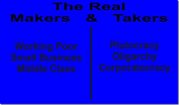 Makers vs Takers