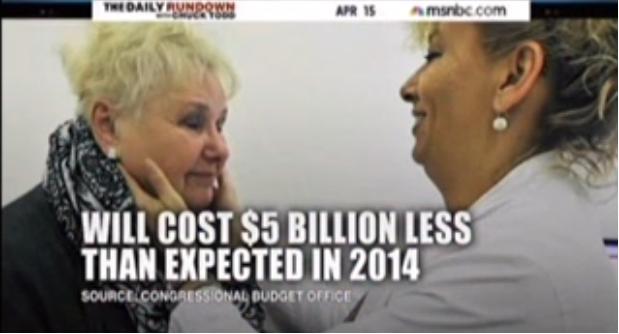 CBO Report Obamacare