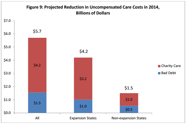 Red State Affordable Care Act Obamacare