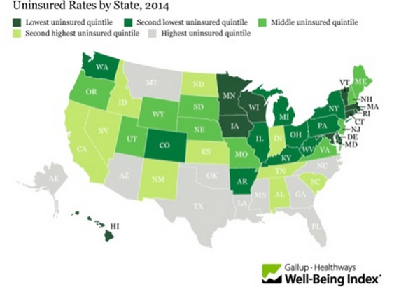 Red States that accepted Obamacare medicaid expansion had biggest drop in the uninsured 2
